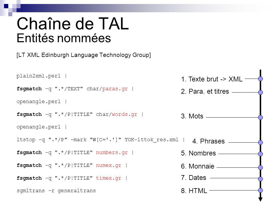 Chaîne de TAL Entités nommées [LT XML Edinburgh Language Technology Group]